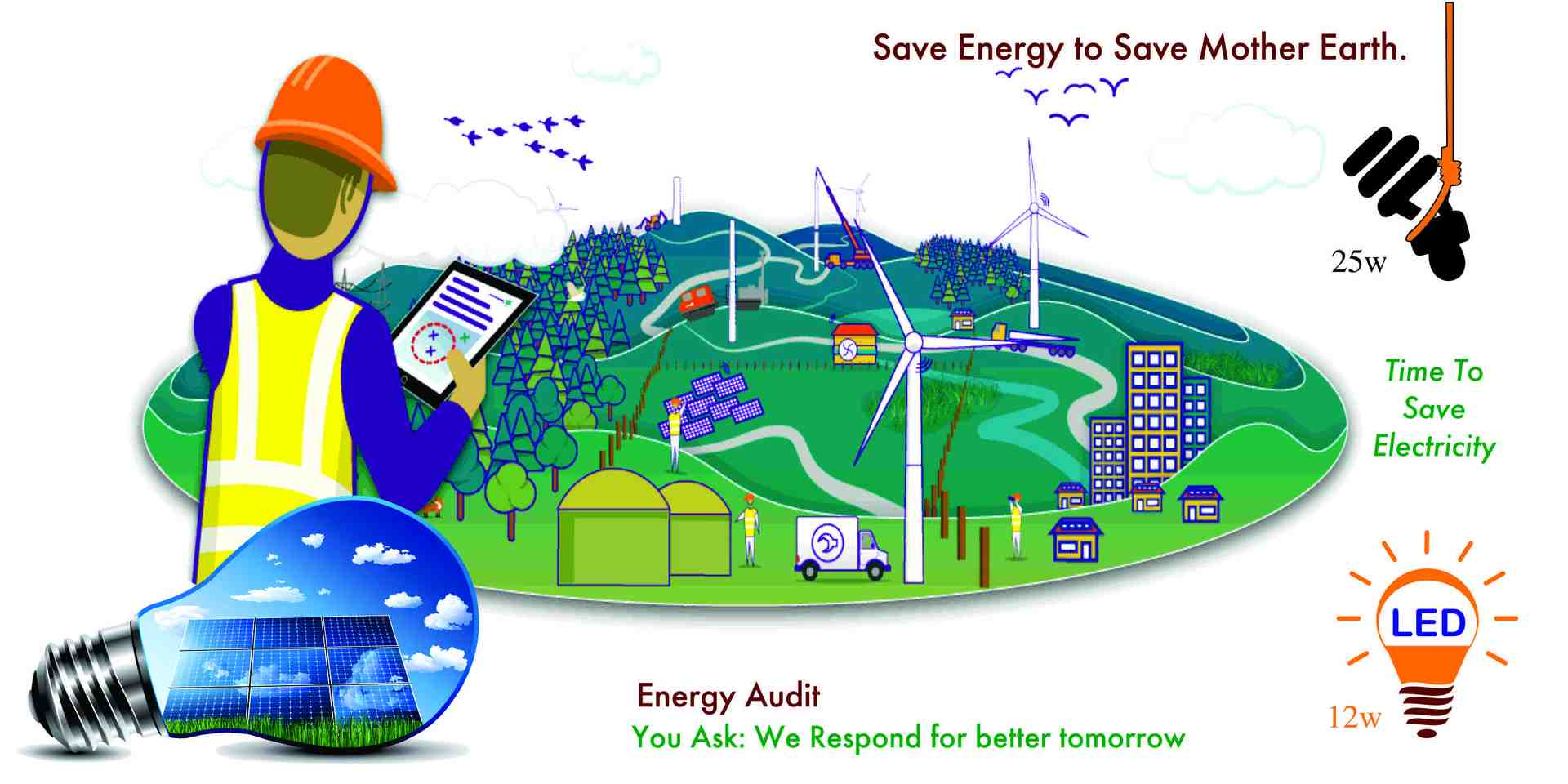 ENERGY AUDITS FOR YOUR NEEDS